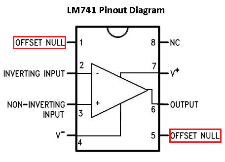 Op   Offset Null Terminals on 741 non inverting op amp circuit