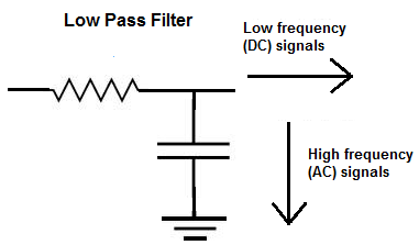 Stock Photos Ceramic Capacitor Image1087673 moreover 8c15g2 moreover Circuito  lificador Audio Potencia Dinamico Tda7377 4x 10 Watts Estereo additionally Or Gate Circuit additionally Why Does My Lcd Screen Emit Sound When Displaying Black And White Lines. on audio capacitor