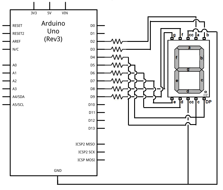 display wiring diagram display decoder bcd to segment display wiring diagram for cree light bar wiring diagram and hernes wiring harness for cree led light