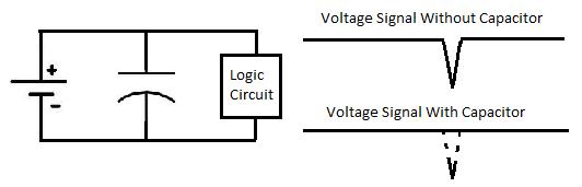 Устройство для снятия всплесков тока конденсатора