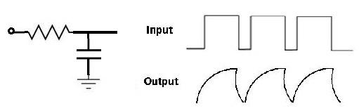 RC Интеграторная схема