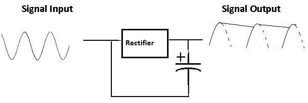 Схема сглаживающего конденсатора